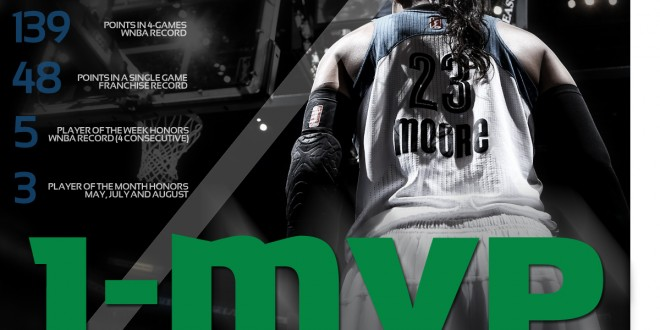WNBA: Maya Moore élue MVP
