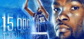 Kevin Durant 2e plus jeune joueur de l'histoire à 15 000 points