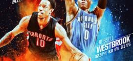 Joueurs et rookies du mois: la passe de trois pour Russell Westbrook
