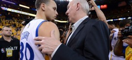 Gregg Popovich : « Stephen Curry a pris conscience de la valeur du ballon »