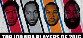 Les 100 meilleurs joueurs NBA selon Sports Illustrated