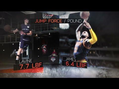 Sports Science (ESPN) analyse les dunks de Zach LaVine