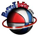 Basket Infos