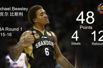[Vidéo] Les 48 points de Michael Beasley en Chine