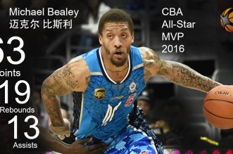 Chine! 63 points, 19 rebonds, 13 passes et un nouveau titre de MVP du All-Star Game pour Michael Beasley