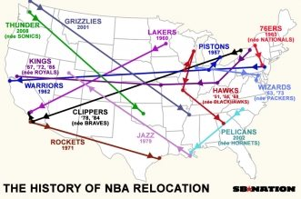 nba-moves-map