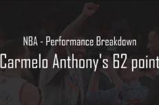 [Vintage] Carmelo Anthony (62 pts) et LeBron James (61 pts) tabassent Michael Kidd-Gilchrist en 1 mois d'intervalle